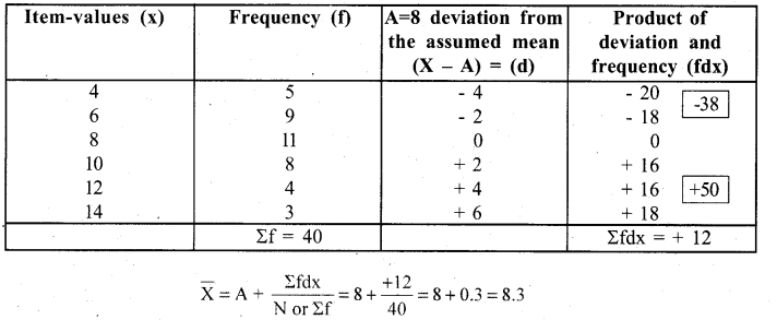 RBSE Solutions for Class 11 Economics Chapter 8 Arithmetic Mean 3