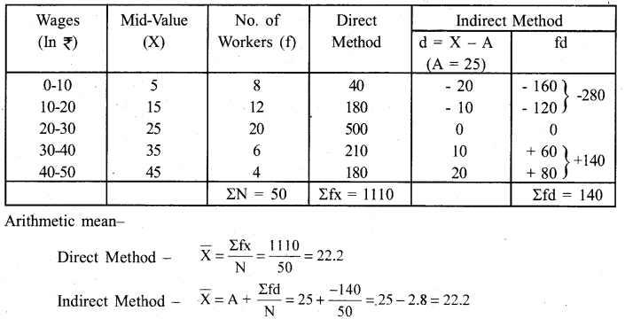 RBSE Solutions for Class 11 Economics Chapter 8 Arithmetic Mean 11