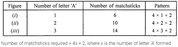 Icse Understanding Maths Class 6 Chapter 9 Algebra Ex 9.1