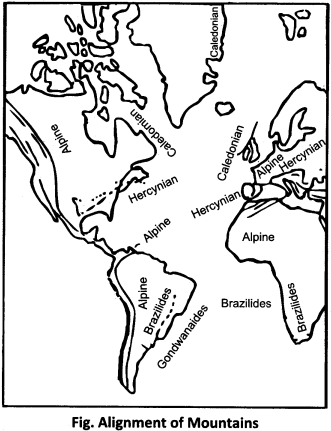 RBSE Solutions for Class 11 Physical Geography Chapter 5 Origin of Continents and Oceans 3