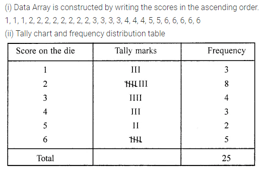 ML Aggarwal Class 6 Solutions for ICSE Maths Chapter 15 Data Handling Check Your Progress Q1