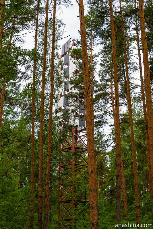 Маяк на мысу Кюрённиеми, Финский залив