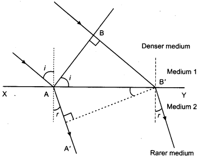 CBSE Previous Year Question Papers Class 12 Physics 2019 Delhi 125