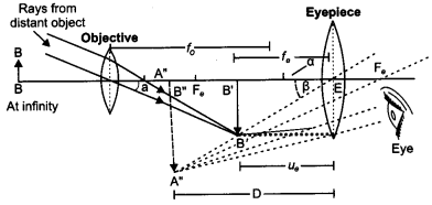 CBSE Previous Year Question Papers Class 12 Physics 2019 Delhi 133