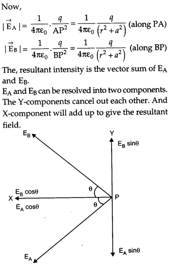 CBSE Previous Year Question Papers Class 12 Physics 2019 Delhi 163