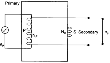CBSE Previous Year Question Papers Class 12 Physics 2019 Delhi 146