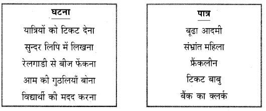HSSlive Plus One Hindi Textbook Answers Unit 3 Chapter 9 आनंद की फूलझडियाँ 3