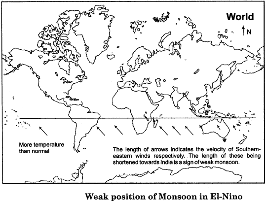 RBSE Solutions for Class 11 Indian Geography Chapter 7 Monsoon System of India 1