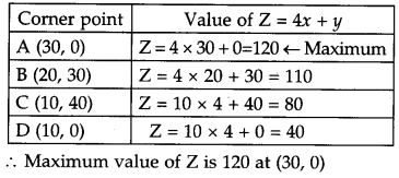 CBSE Previous Year Question Papers Class 12 Maths 2017 Delhi 78