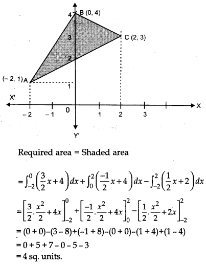 CBSE Previous Year Question Papers Class 12 Maths 2017 Delhi 62