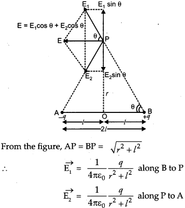 CBSE Previous Year Question Papers Class 12 Physics 2017 Delhi 17