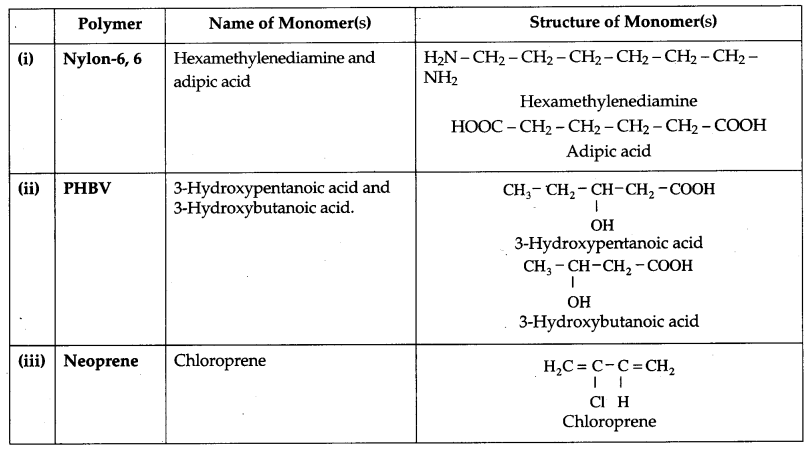 CBSE Previous Year Question Papers Class 12 Chemistry 2015 Delhi Q18