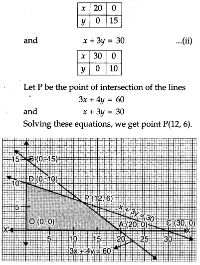 CBSE Previous Year Question Papers Class 12 Maths 2014 Outside Delhi 63