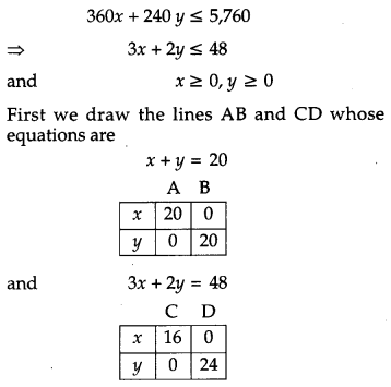 CBSE Previous Year Question Papers Class 12 Maths 2014 Delhi 67