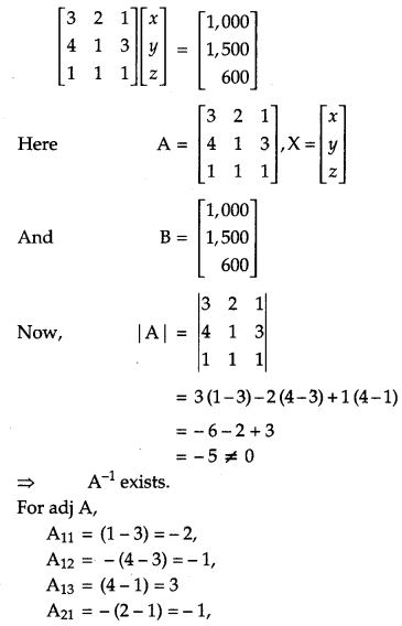 CBSE Previous Year Question Papers Class 12 Maths 2014