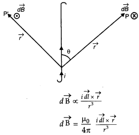 CBSE Previous Year Question Papers Class 12 Physics 2015 Outside Delhi 33