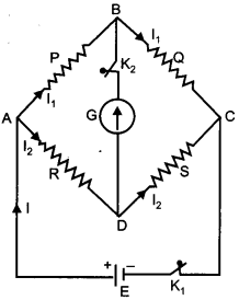 CBSE Previous Year Question Papers Class 12 Physics 2015 Delhi 11