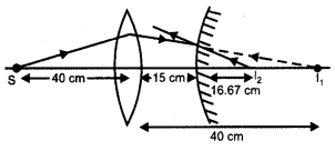 CBSE Previous Year Question Papers Class 12 Physics 2014 Outside Delhi 77