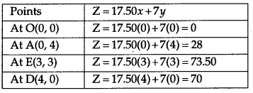CBSE Previous Year Question Papers Class 12 Maths 2012 Delhi 54