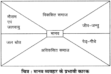 RBSE Solutions for Class 12 Psychology Chapter 8 मनोविज्ञान तथा जीवन 1