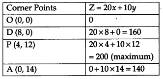CBSE Previous Year Question Papers Class 12 Maths 2011 Delhi 73