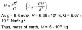 HSSlive Plus One Physics Notes Chapter 8 Gravitation 10