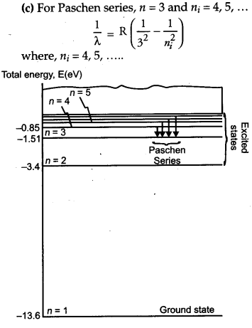 CBSE Previous Year Question Papers Class 12 Physics 2013 Delhi 78
