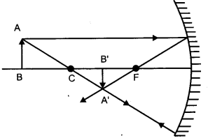 CBSE Previous Year Question Papers Class 12 Physics 2012 Outside Delhi 10