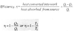 HSSlive Plus One Physics Notes Chapter 12 Thermodynamics 17