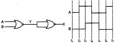 CBSE Previous Year Question Papers Class 12 Physics 2011 Delhi 10