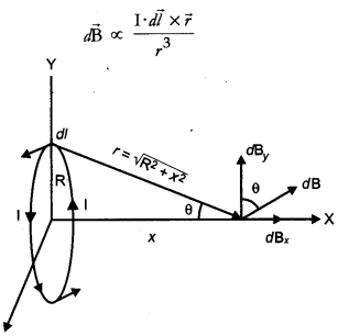 CBSE Previous Year Question Papers Class 12 Physics 2011 Delhi 28