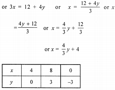 ML Aggarwal Class 9 Solutions for ICSE Maths Chapter 19 Coordinate Geometry Chapter Test 8
