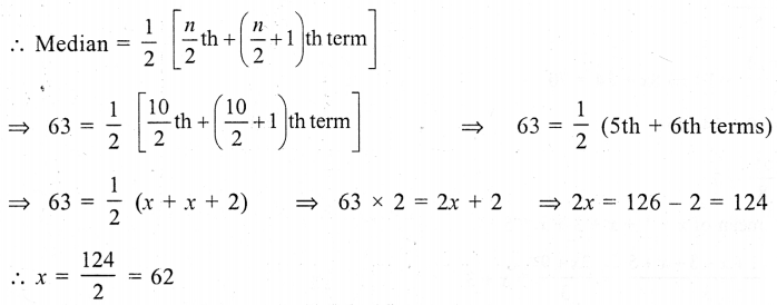 ML Aggarwal Class 9 Solutions for ICSE Maths Chapter 20 Statistics Chapter Test 4