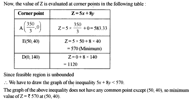 ISC Class 12 Maths Previous Year Question Papers Solved 2017 Q13.4