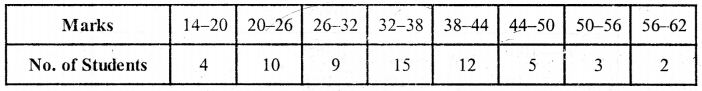 ML Aggarwal Class 9 Solutions for ICSE Maths Chapter 20 Statistics Chapter Test 7