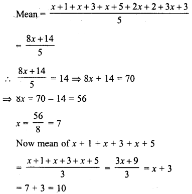 ML Aggarwal Class 9 Solutions for ICSE Maths Chapter 20 Statistics Chapter Test 3