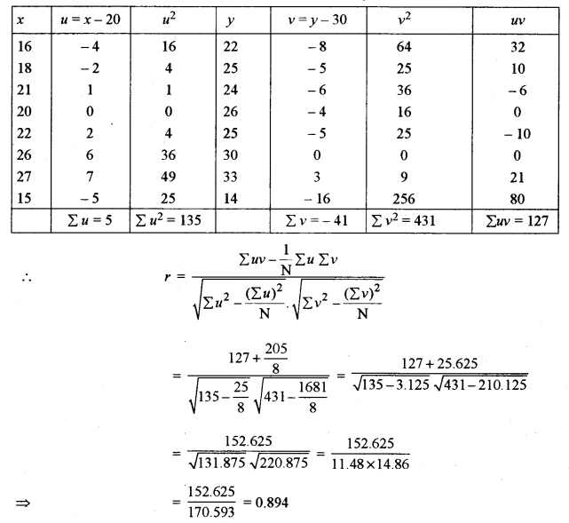 ISC Class 12 Maths Previous Year Question Papers Solved 2013 Q7.2