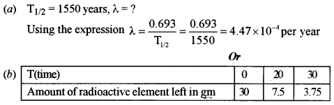 ISC Class 12 Physics Previous Year Question Papers Solved 20196