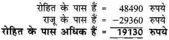 UP Board Solutions for Class 4 Maths गिनतारा Chapter 4 घटाना 5