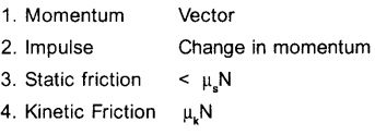 HSSlive Plus One Physics Chapter Wise Questions and Answers Chapter 5 Law of Motion 5