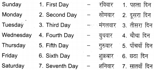 UP Board Solutions for Class 4 English Rainbow Chapter 13 Days of the Week
