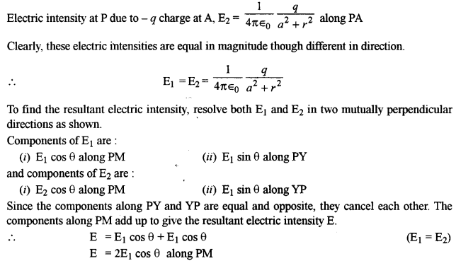 ISC Class 12 Physics Previous Year Question Papers Solved 2015 139