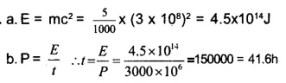 HSSlive Plus One Physics Chapter Wise Questions and Answers Chapter 6 Work, Energy and Power 23