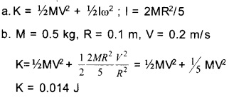 HSSlive Plus One Physics Chapter Wise Questions and Answers Chapter 7 Systems of Particles and Rotational Motion 12
