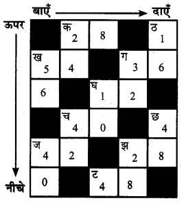 UP Board Solutions for Class 2 Maths गिनतारा Chapter 5 कौन कितनी बार 5