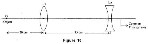 ISC Class 12 Physics Previous Year Question Papers Solved 2010 370