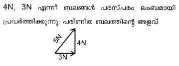 HSSlive Plus One Physics Chapter Wise Questions and Answers Chapter 4 Motion in a Plane 11