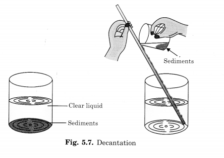 Separation of Substances Class 6 Extra Questions Science