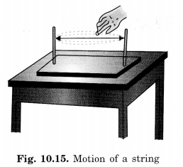 Motion and Measurement of Distances Class 6 Extra Questions Science Chapter 10 - 6