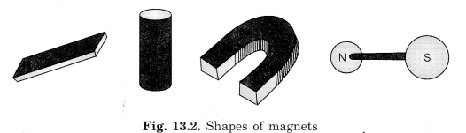 Fun with Magnets Class 6 Extra Questions Science Chapter 13 - 2